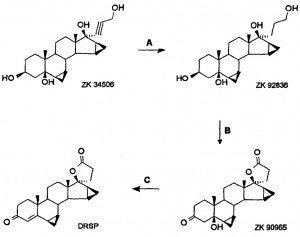 Final steps in synthesis of drospirenone (DRSP)